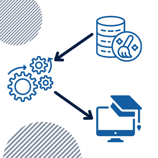 Machine learning modelling services